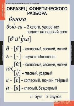VK is the largest European social network with more than 100 million active users. Grammar Tips, Grammar Rules, Russian Alphabet, Learn Russian, Russian Language, English Grammar, Algebra, Kids Learning, To My Daughter