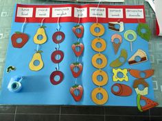 Ce que mange la chenille. French Lessons, Hungry Caterpillar, Albums, Art Projects, Caterpillar, The Hungry Caterpillar, Kindergartens, Papillons, 1st Grades