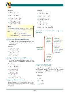 Algebra pre universitaria