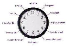 clock face showing all the words for each number