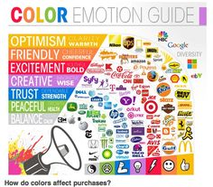 The Role of Color in Marketing [INFOGRAPHIC] | Social Media Today