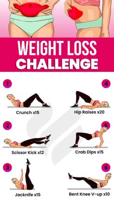 Gym Workout Videos, Gym Workout For Beginners, Fitness Workout For Women, Fitness Goals, Fitness Tips, Fitness Motivation, Gym Workouts, At Home Workouts, Weight Loss Challenge