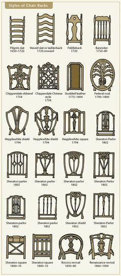 Decor Tip: Chair Back Styles Styles of chair backs interior decor tip. Spot the period and style of a chair by the unique style of it's back!Styles of chair backs interior decor tip. Spot the period and style of a chair by the unique style of it's back! Plywood Furniture, Painted Furniture, Diy Furniture, Furniture Design, Kitchen Furniture, Rustic Furniture, Painted Chairs, Furniture Chairs, French Furniture
