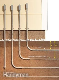 Electrical Wiring How To Run Power Anywhere Wires Underground Reach Sheds