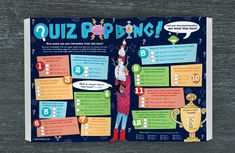 For 8 issues, I created fun pages for Whizz Pop Bang magazine for kids aged 6-11 years: News, Interview, Quiz, How Stuff Works, a centre Pull-out with double-sided cut-outs and the Letters spread which I revamped in the style of robot Y's inner workings. I brought fresh thinking, design evolution, attention to detail, artworking files to press and an ability to juggle three issues simultaneously.  www.whizzpopbang.com  Illustrations: Clive Goodyer. Illustration for How Stuff Works: Dan Green Web Design, Logo Design, Graphic Design, Dan Green, Student Awards, Magazines For Kids, Magazine Design, Cut Outs, Bangs