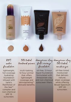 A guide to helping you find the perfect foundation for your skin type! #tartecosmetics