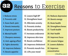 Why you should #exercise? Because...!