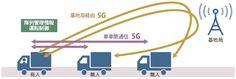 AI・4K・5Gが「三種の神器」に――人手不足も5Gが救う…5Gを用いたトラックの隊列走行のイメージ
