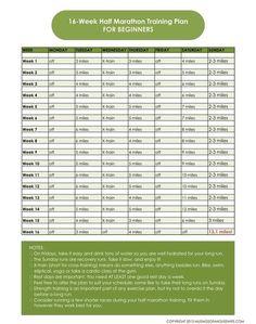 Half Marathon Plan - I really like the tips section at the bottom