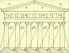 Proporcion aurea Sacred Architecture, Architecture Drawings, Classical Architecture, Historical Architecture, Mathematics Geometry, Sacred Geometry, Golden Number, Divine Proportion, Classical Realism
