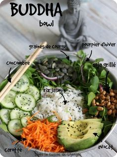 On voit fleurir depuis le début de l'année des recettes de Buddha Bowl… bientôt, je sens que l'on va en être envahi, un peu comme les veggie bowl à l'époque. D'ailleur…
