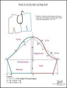 The basic sleeve block from flat pattern cutting and modelling for fashion by helen stanley – Artofit Sewing Class, Sewing Basics, Sewing Hacks, Sewing Tutorials, Sewing Box, Techniques Couture, Sewing Techniques, Pattern Cutting, Pattern Making