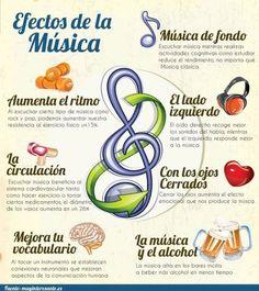 ¿Sabes cómo influye la música sobre tu cuerpo? Seguro que ni te lo imaginabas! #salud #músicahttp://infografiasalud.com/influye-la-musica-la-salud/