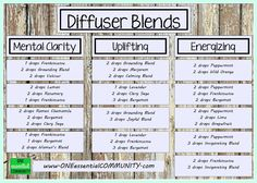 Great Essential Oil Diffuser Blends for every day