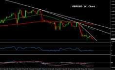Check out our latest post about Forex Technical Analysis for GBPUSD with all critical levels and trading target. Design a suitable forex trading strategy and increase your forex profits.  http://forexsignalsmarket.blogspot.com/2014/09/forex-technical-analysis-of-gbpusd-for-september-29.html