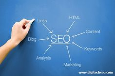 آیا میدانید روزانه هزاران نفر در جستجو فعالیت شما در اینترنت هستند ؟؟  جای شما در صفحه اول گوگل خالیست.....   ورودی مستقیم از سایت گوگل بر اساس کلمه کلیدی شما(خدمات -محصول شما)  نمونه کارها در وب سایت    #سئو_وب_سایت  #سئو_سایت #سئو_و_بهینه_سازی_سایت #صفحه_اول_گوگل #ورودی_از_گوگل #seo #seo_site #seo_website #بهینه_سازی_وب_سایت #تعرفه_سئو_سایت #سئو_ارزان #سئو_سایت #طراحی_سایت #قیمت_سئو_سایت #پشتیبانی_سایت #پشتیبانی_وب_سایت