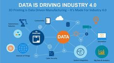 The face of machines, trade, technology and production has changed and evolved drastically. Computer Aided Engineering, Cyber Physical System, 4 Industrial Revolutions, Digital Enterprise, Fourth Industrial Revolution, Deep Learning, Data Analytics, Data Science, Big Data