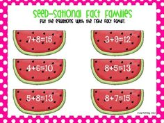 Here's a set of materials for students to practice/review fact families. This activity requires them to sort addition and subtraction equations into the correct watermelon fact family. Recording sheet included.