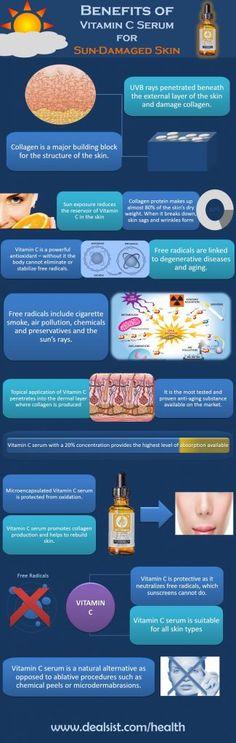 Benefits of Vitamin C Serum for Sun-Damaged Skin – Dealsist