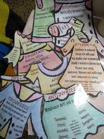 Δημιουργίες από καρδιάς...: Τα μέρη του λόγου School Supplies, Grammar, Projects To Try, Classroom, Education, Greek, Blog, School, Classroom Supplies