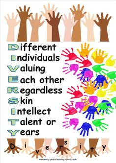 Diversity A4 POSTERS~OFSTED~Nursery~Childminder~School~3 Designs available