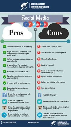 [INFOGRAPHIC]- The Pros & Cons of Social Media