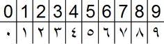 arabische-zahlen.png (445×119)