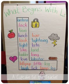 spanish anchor charts in bilingual class Preschool Letters, Learning Letters, Kindergarten Literacy, Alphabet Activities, Preschool Activities, Preschool Learning, Kindergarten Anchor Charts, Letter Of The Week, First Grade Teachers
