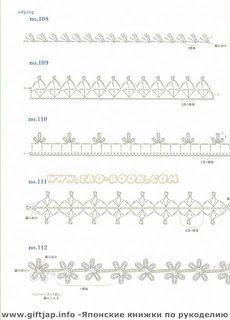 FIFIA CROCHETA blog de crochê : bico de crochê com gráfico