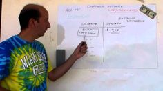 Ser Cliente vs Afiliado da Empower sabe mais aqui http://lml.antonioronnebeck.com/c/?p=enalmostpt&ad=pinterestfree