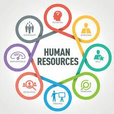 Why is human resource management important to all managers. Masters in human resource management in canada without gmat. Human resource management colleges near me. Human resource management in healthcare. Marketing Management, Hr Management, Operations Management, Marketing Plan, Business Marketing, Resource Management, Business Management, Project Management, Workers Compensation Insurance