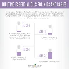 Young Living Essential Oils Recipes Cold, Essential Oils For Babies, Essential Oils For Headaches, Best Essential Oils, Essential Oil Diffuser, Essential Oil Blends, Young Living Baby, Young Living Oils, Young Living Pregnancy