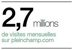 Pleinchamp.com est ainsi devenu en dix ans un des leaders des sites Internet agricoles avec chaque mois 2,7 millions de visites. Véritable plate-forme d'information et d'échanges entre professionnels de l'agriculture et de l'agroalimentaire, le site fait peau neuve pour renforcer son rôle fédérateur.