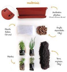 Planting a Summer Garden Green Garden, Summer Garden, Herb Garden, Vegetable Garden, Home And Garden, Organic Farming, Organic Gardening, House Plants Decor, Plants Are Friends