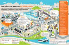 Nantes Métropole - Les infographies sur les transports et la mobilité