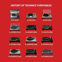 Technics History