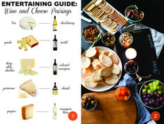 Lots of great tips for hosting a wine and cheese party.