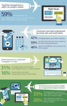 120 Ideas De Hospitality Infografia Marketing Turistico Turismo