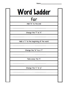 word ladder - Short a. Tally Chart, Word Ladders, Short Vowel Sounds, Spelling Patterns, Classroom Behavior, Classroom Ideas, Phonics Words, Spelling Activities, Short Vowels