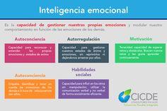 Inteligencia emocional #emprender, #infografía, #emprendedor