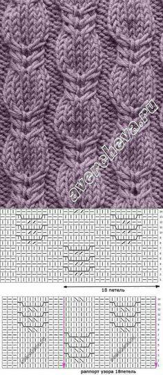 Crochet beanie pattern free texture 15 ideas for 2019 Cable Knitting Patterns, Knitting Stiches, Knitting Charts, Lace Knitting, Knitting Designs, Knitting Needles, Knit Patterns, Stitch Patterns, Crochet Beanie Pattern