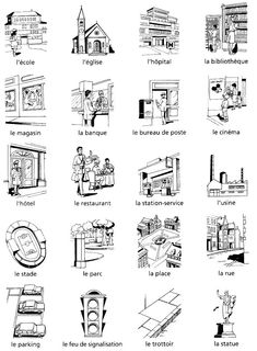 To Learn French Spanish Class French Basics, French For Beginners, French Class, Spanish Class, French Language Lessons, French Language Learning, French Lessons, French Verbs, French Grammar