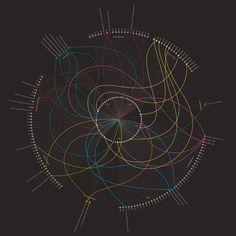 Image result for silhouette dancer lenticular design