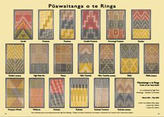 Tukutuku patterns vary considerably from iwi to iwi throughout the land. Certain designs are associated with particular iwi, some may… Maori Designs, Abstract Sculpture, Wood Sculpture, Bronze Sculpture, Art Maori, Lotus Image, Maori Patterns, Pattern Meaning, Art Handouts