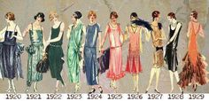 The chart of popular style dresses in 1920s