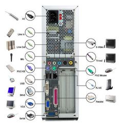 Diploma in Computer Hardware Maintenance and Networking Technology - : : Srujan Education : :