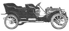 Herreshoff (automobile) - Wikipedia, the free encyclopedia