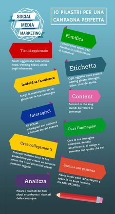 Social Media Marketing: 10 pilastri per la campagna perfetta #infografica #smm