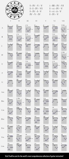 Use a Capo Chart to Make Playing Guitar With a Capo Easier guitar