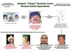 EU AGREGA A LISTA DE NARCOS A ESPOSA E HIJO DE 'EL CHAPO' - via http://bit.ly/epinner